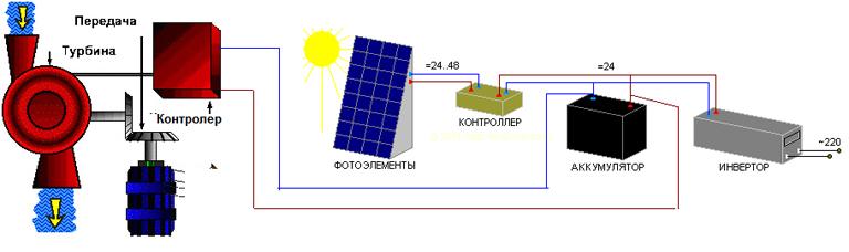 Схема включения электрического