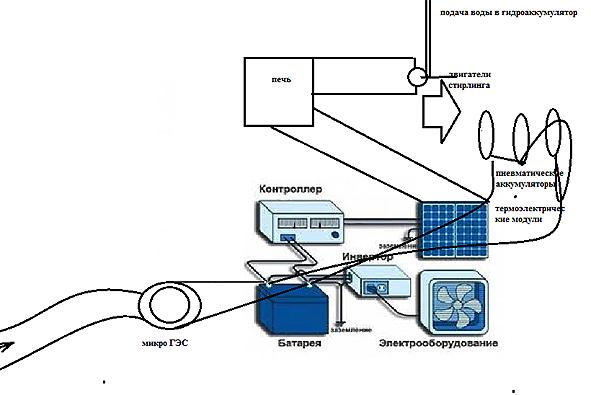 Общая схема автономной