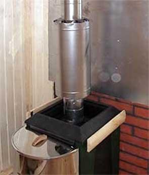 Экономайзер с теплообменником расчет спирального теплообменника труба