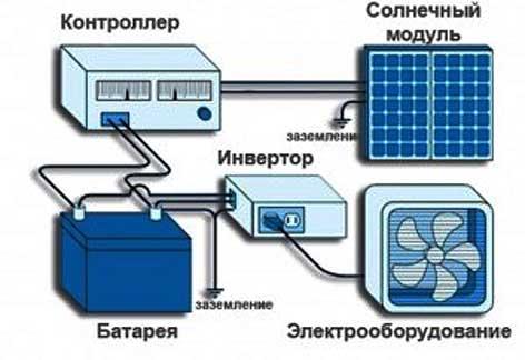 схема электрической сети,