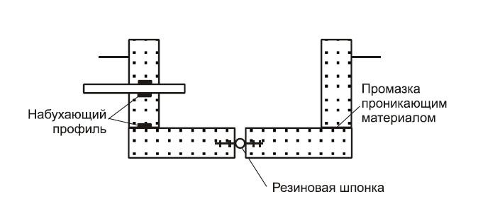 Уплотнитель для герметизации стыков