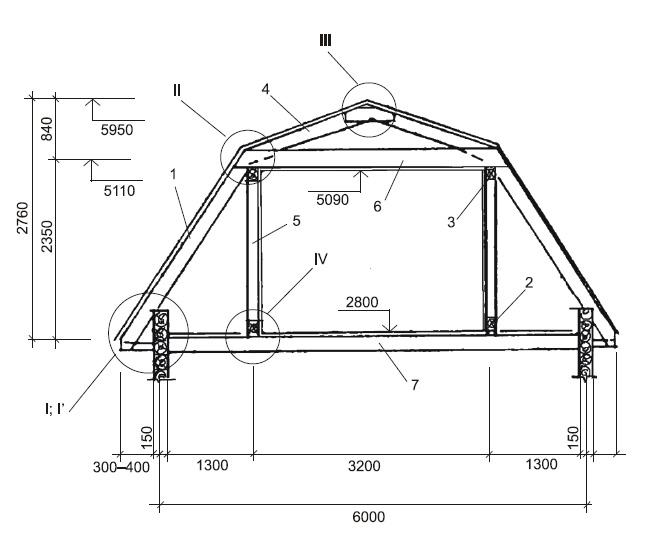 Мансардная двухскатная крыша своими руками чертежи