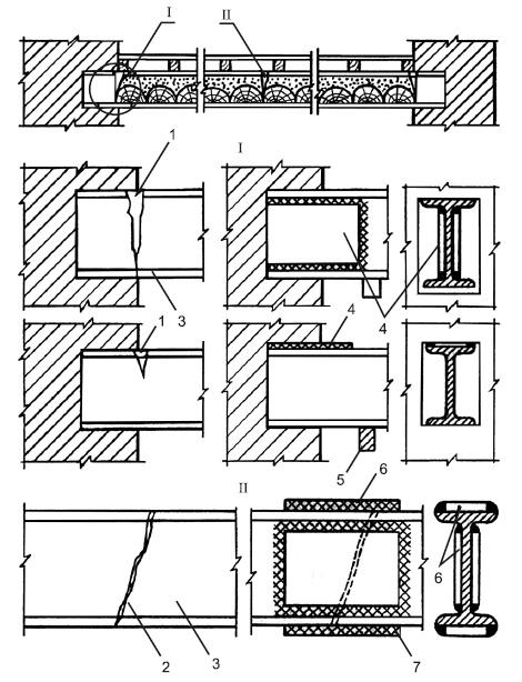 Ремонт электрической духовки ардо